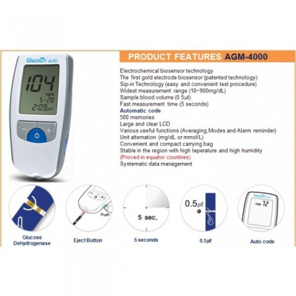 Gluco Dr Blood Glucose Monitoring System AGM-4000 (25 Test Strips Included)